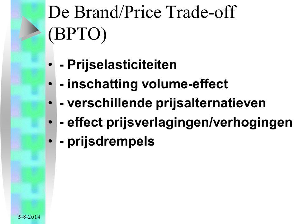 De Brand/Price Trade-off (BPTO)