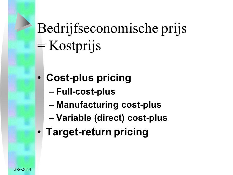 Bedrijfseconomische prijs = Kostprijs