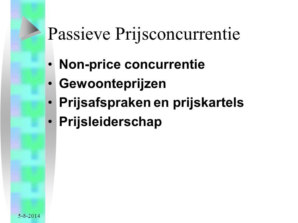 Passieve Prijsconcurrentie