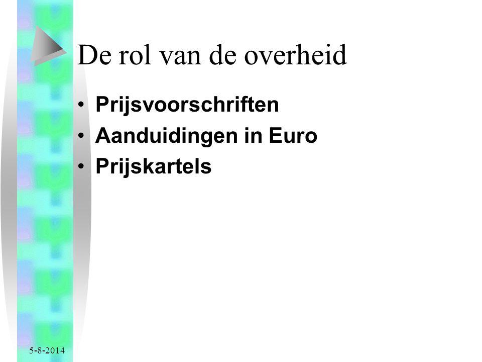 De rol van de overheid Prijsvoorschriften Aanduidingen in Euro