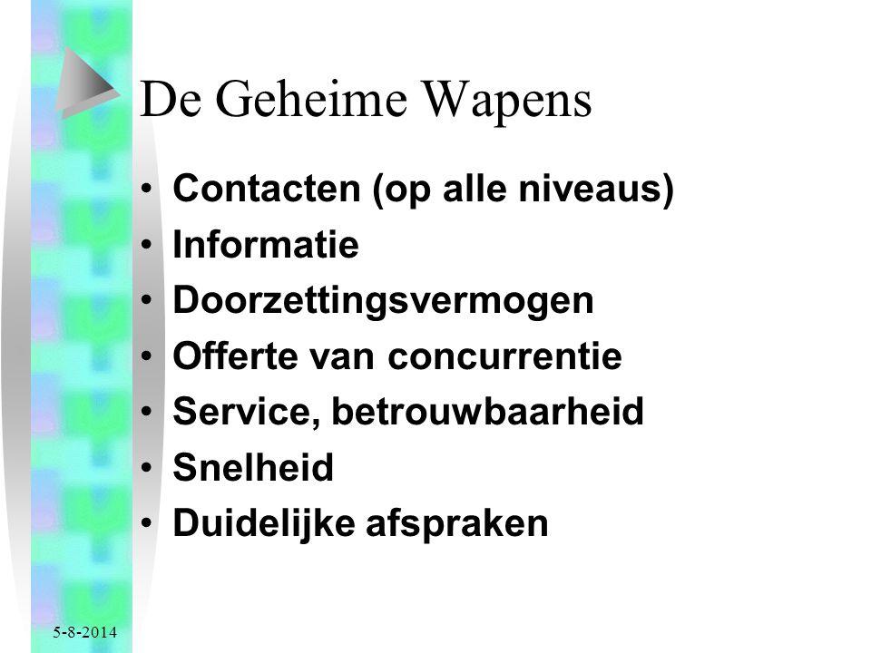 De Geheime Wapens Contacten (op alle niveaus) Informatie