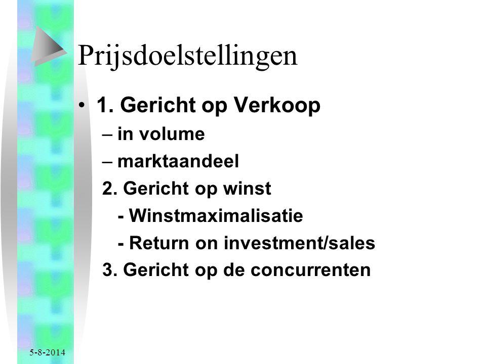 Prijsdoelstellingen 1. Gericht op Verkoop in volume marktaandeel