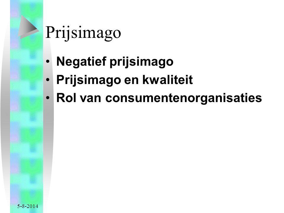 Prijsimago Negatief prijsimago Prijsimago en kwaliteit