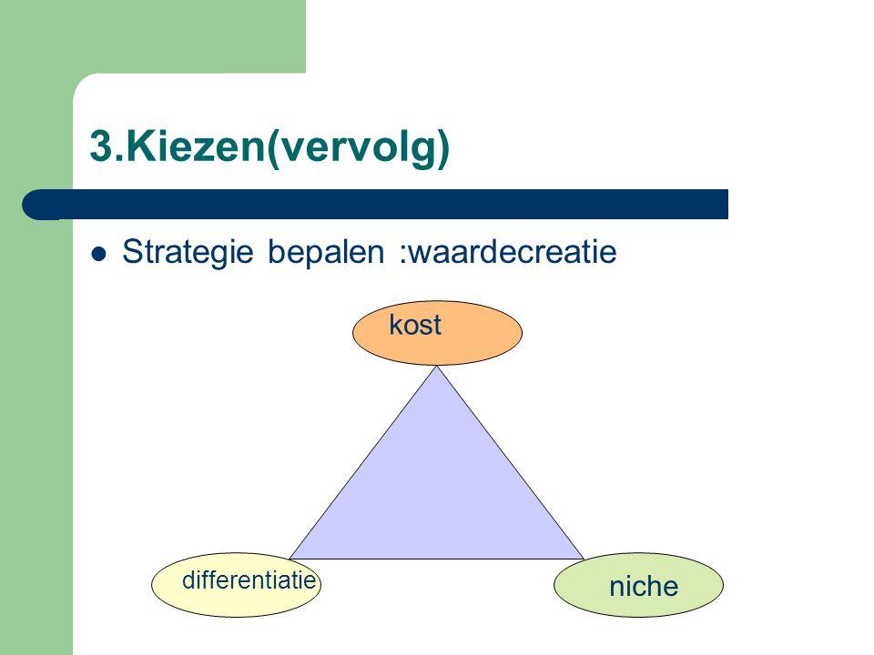 3.Kiezen(vervolg) Strategie bepalen :waardecreatie kost niche