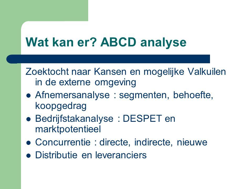 Wat kan er ABCD analyse Zoektocht naar Kansen en mogelijke Valkuilen in de externe omgeving. Afnemersanalyse : segmenten, behoefte, koopgedrag.