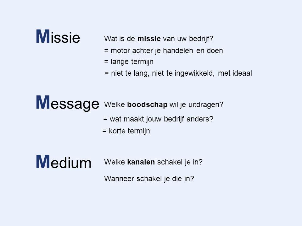 Missie Message Medium Wat is de missie van uw bedrijf