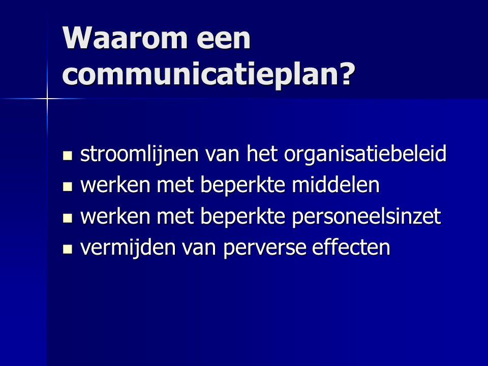 Waarom een communicatieplan