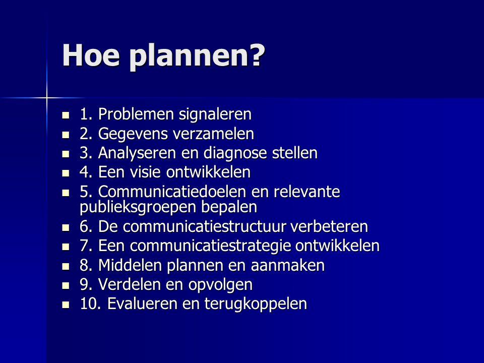 Hoe plannen 1. Problemen signaleren 2. Gegevens verzamelen