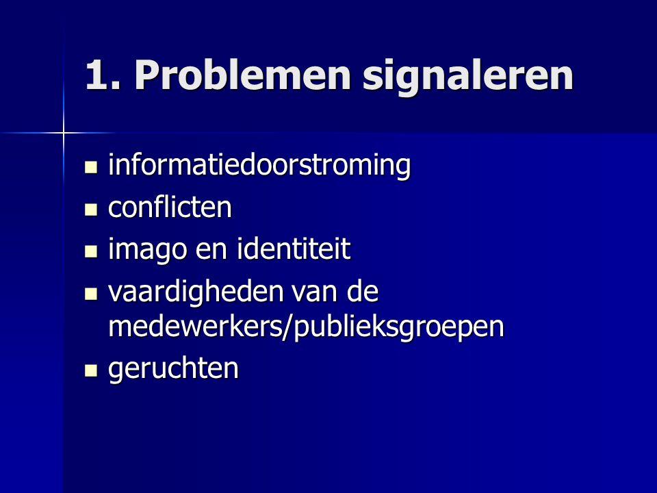 1. Problemen signaleren informatiedoorstroming conflicten