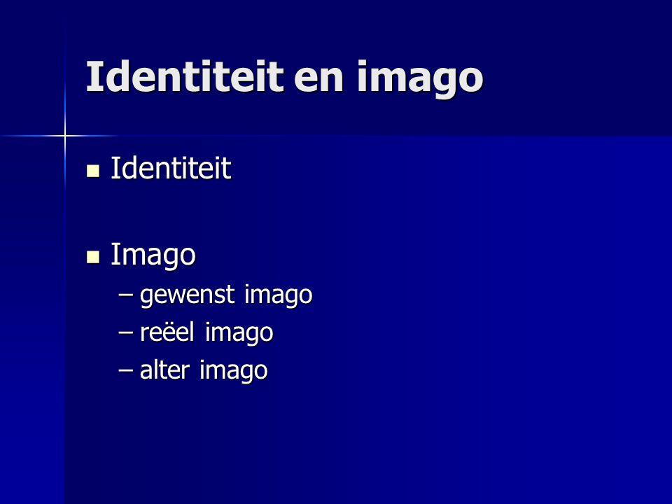 Identiteit en imago Identiteit Imago gewenst imago reëel imago