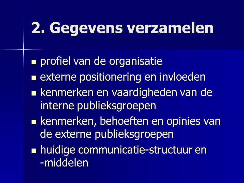 2. Gegevens verzamelen profiel van de organisatie