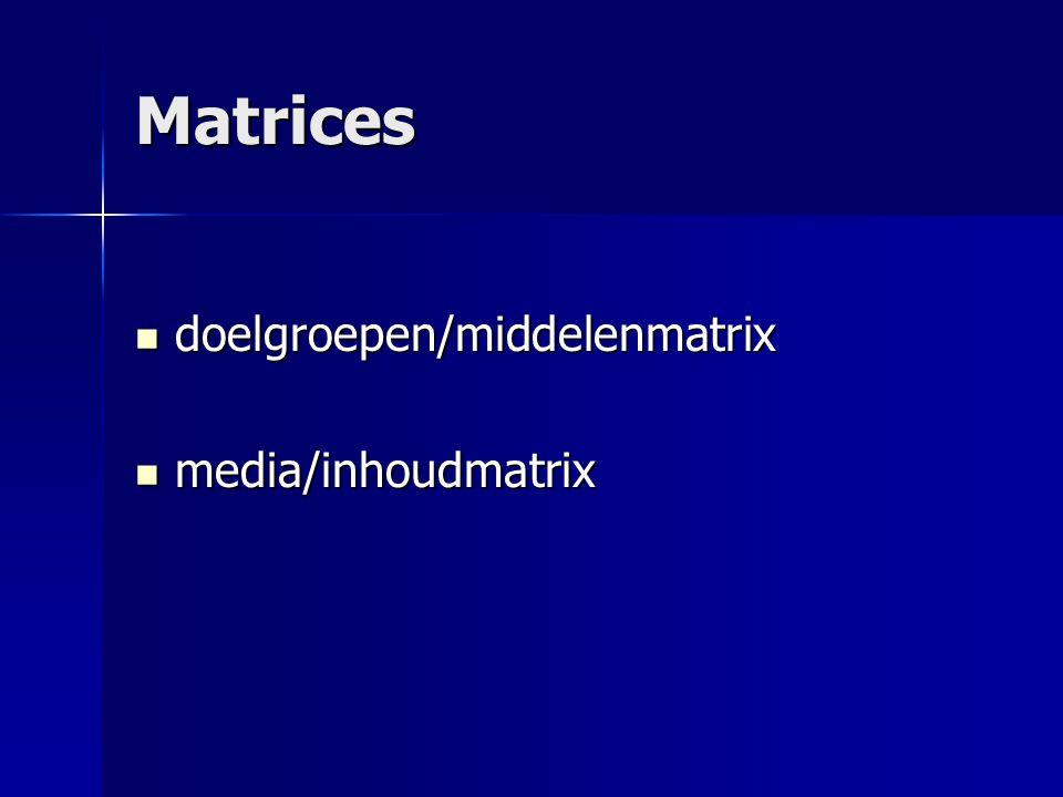 Matrices doelgroepen/middelenmatrix media/inhoudmatrix