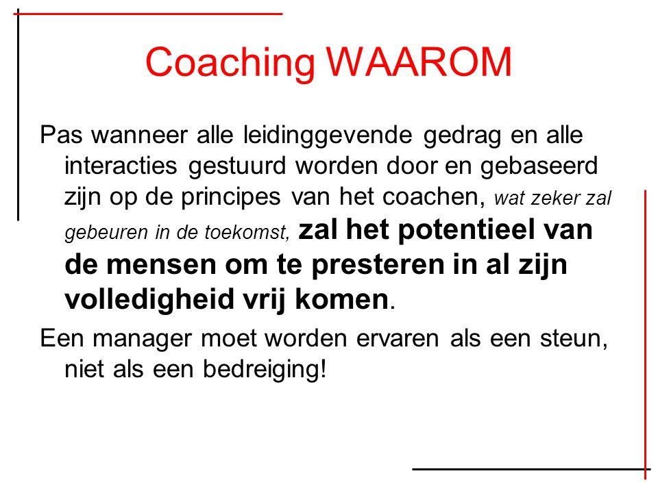 Coaching WAAROM