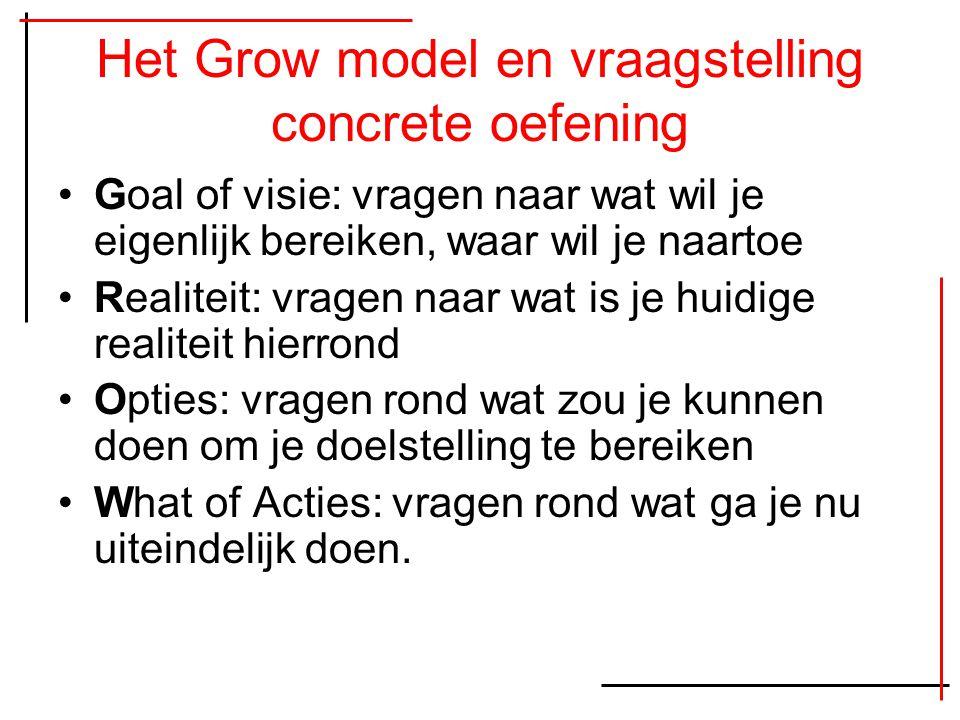 Het Grow model en vraagstelling concrete oefening