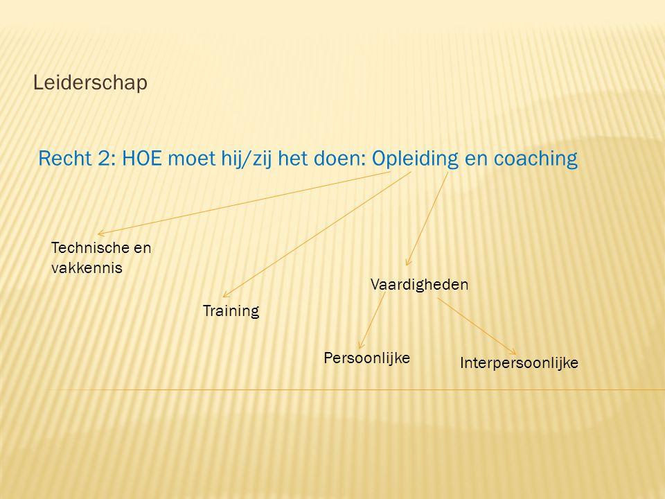 Recht 2: HOE moet hij/zij het doen: Opleiding en coaching