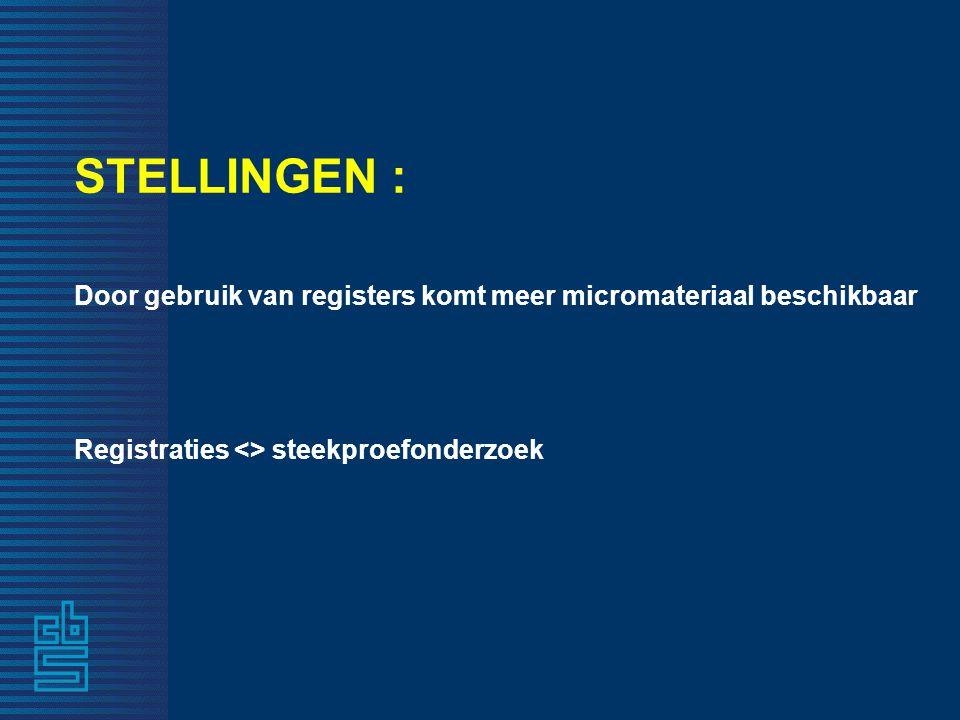 STELLINGEN : Door gebruik van registers komt meer micromateriaal beschikbaar.