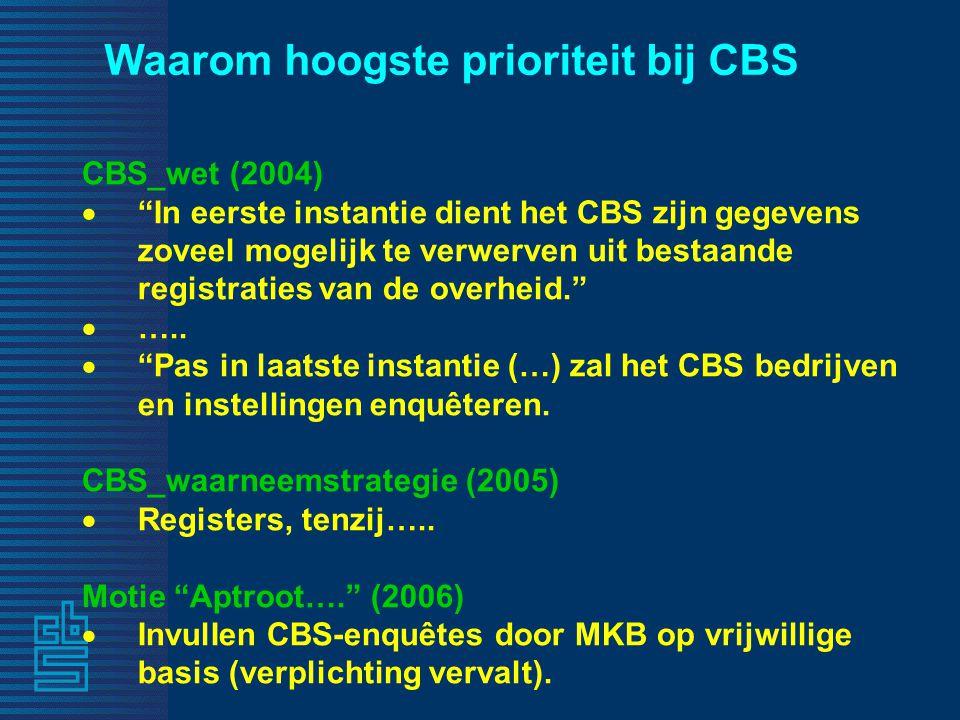 Waarom hoogste prioriteit bij CBS