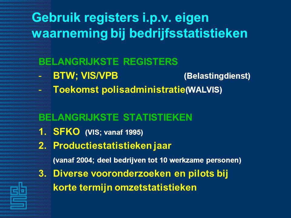 Gebruik registers i.p.v. eigen waarneming bij bedrijfsstatistieken