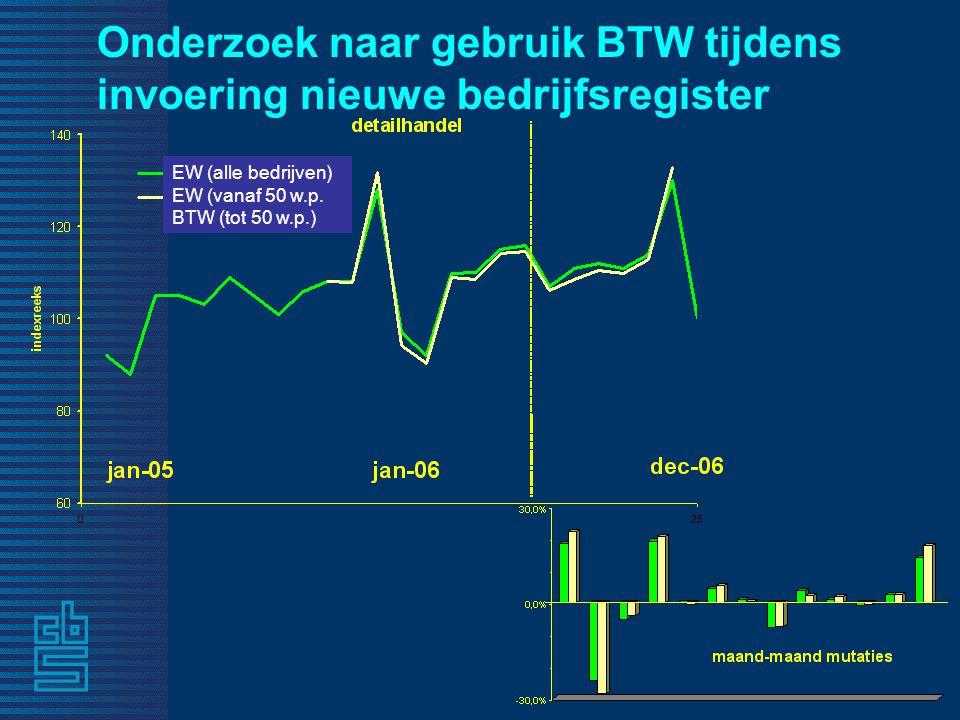 Onderzoek naar gebruik BTW tijdens invoering nieuwe bedrijfsregister