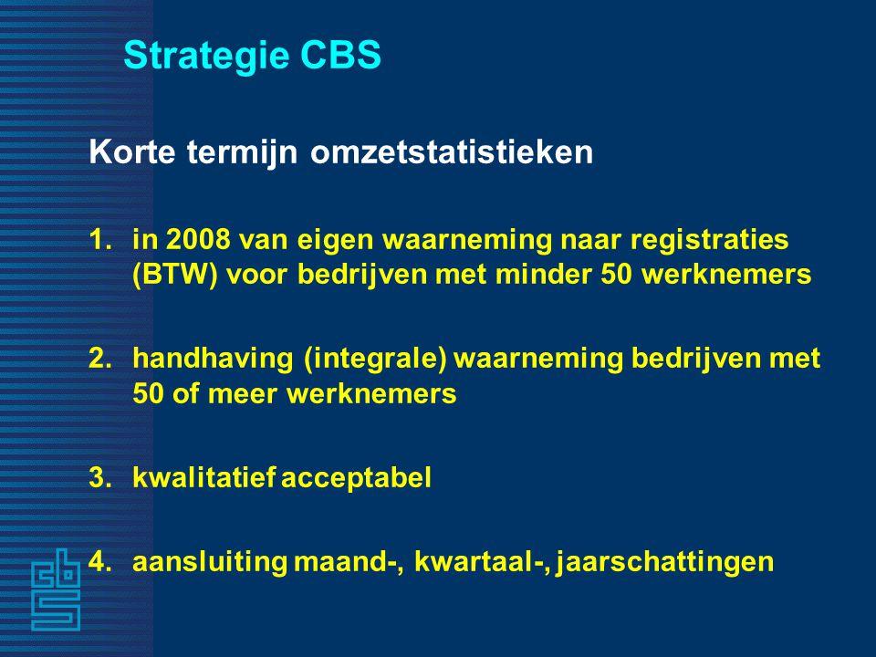 Strategie CBS Korte termijn omzetstatistieken