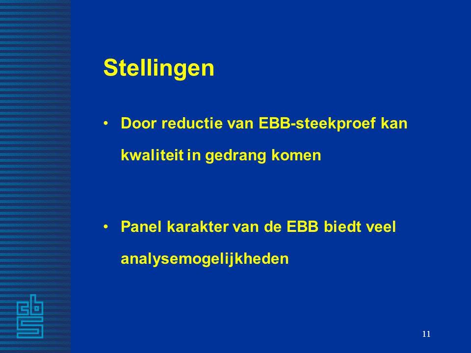 Stellingen Door reductie van EBB-steekproef kan kwaliteit in gedrang komen.