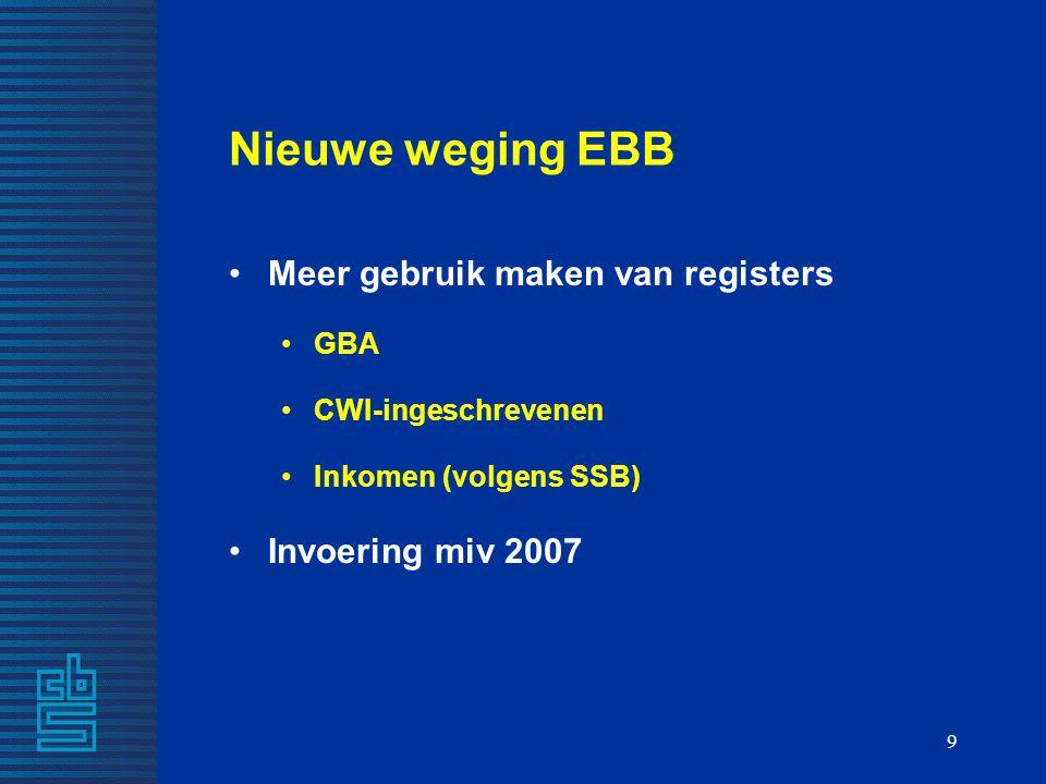 Nieuwe weging EBB Meer gebruik maken van registers Invoering miv 2007