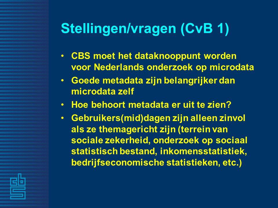 Stellingen/vragen (CvB 1)