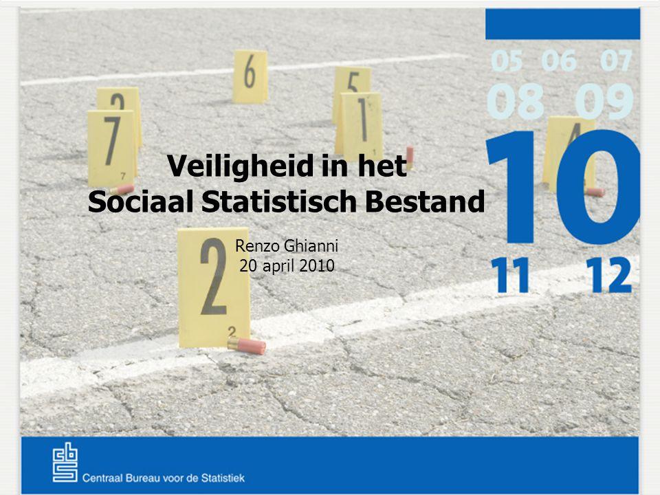 Sociaal Statistisch Bestand