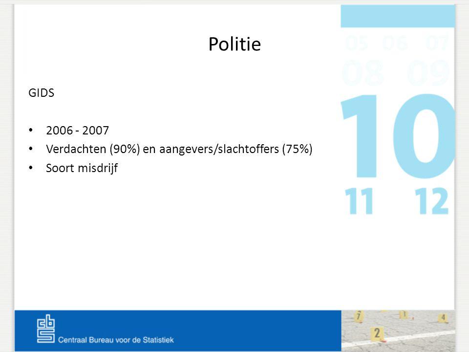 Politie GIDS 2006 - 2007 Verdachten (90%) en aangevers/slachtoffers (75%) Soort misdrijf