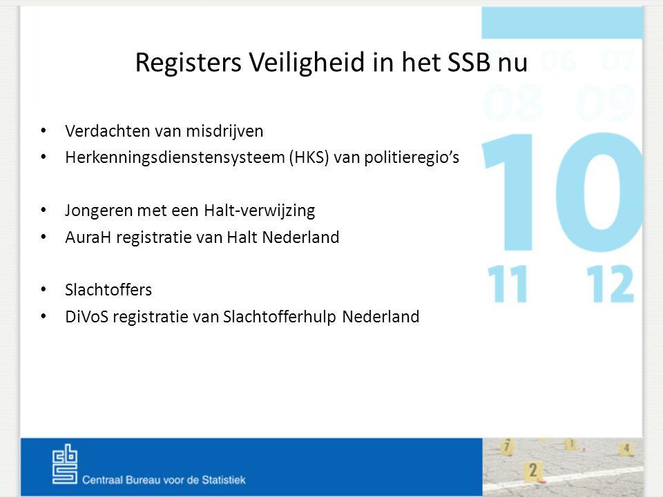Registers Veiligheid in het SSB nu
