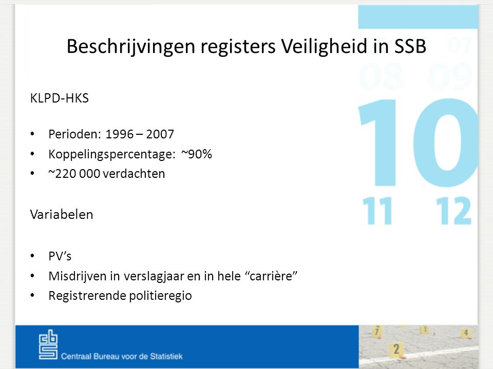 Beschrijvingen registers Veiligheid in SSB
