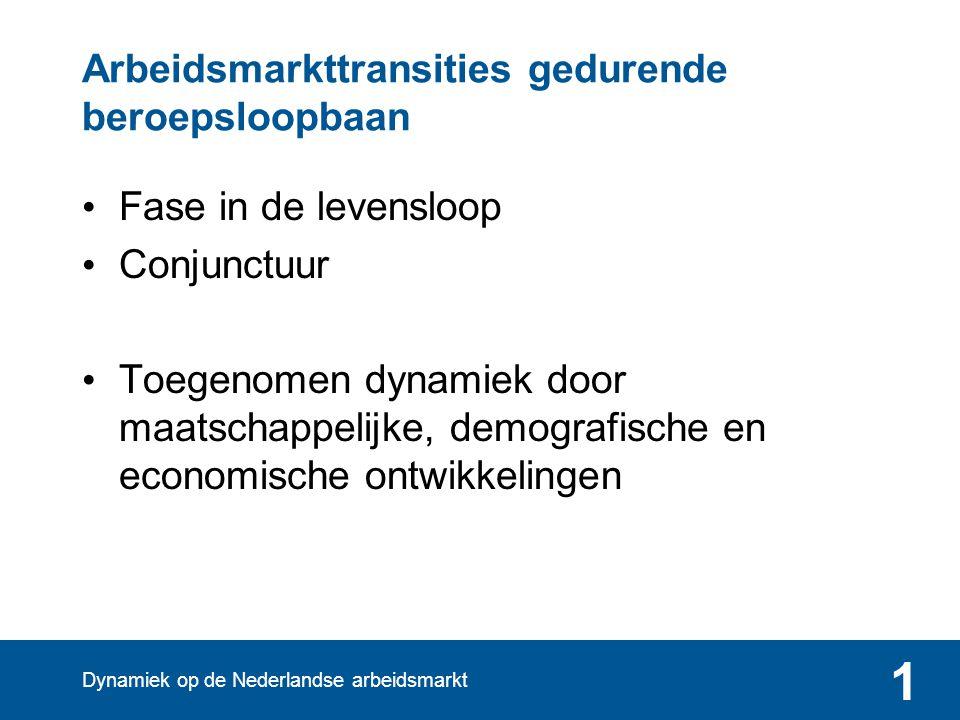 Transitionele arbeidsmarktbenadering