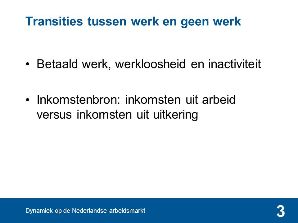 Transities tussen werkloosheid, inactiviteit en werk