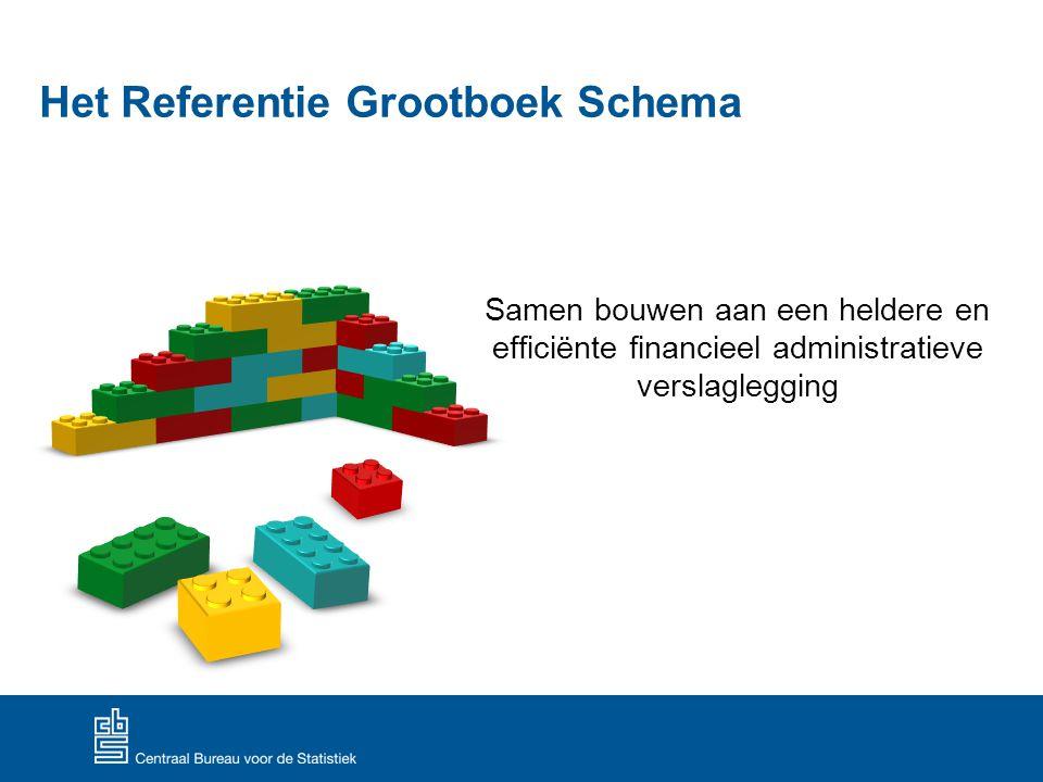 Het Referentie Grootboek Schema