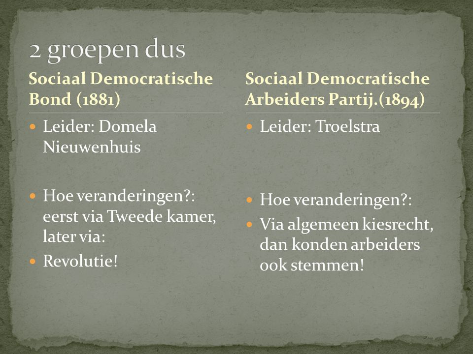 2 groepen dus Sociaal Democratische Bond (1881)