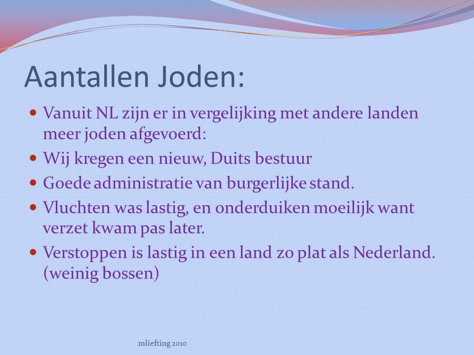 Aantallen Joden: Vanuit NL zijn er in vergelijking met andere landen meer joden afgevoerd: Wij kregen een nieuw, Duits bestuur.