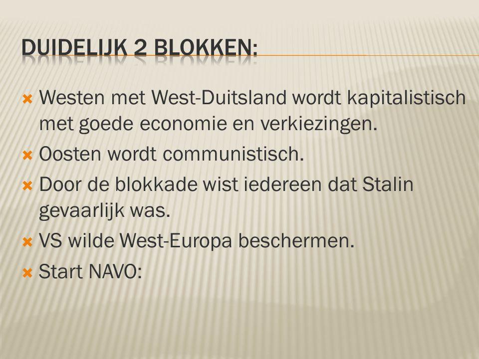 Duidelijk 2 blokken: Westen met West-Duitsland wordt kapitalistisch met goede economie en verkiezingen.