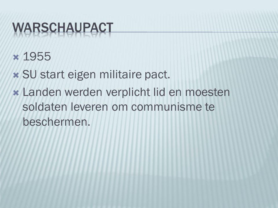 Warschaupact 1955 SU start eigen militaire pact.