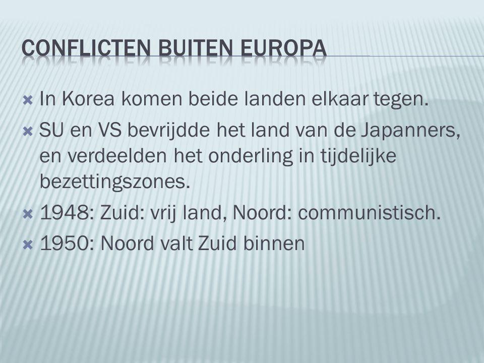 Conflicten buiten Europa