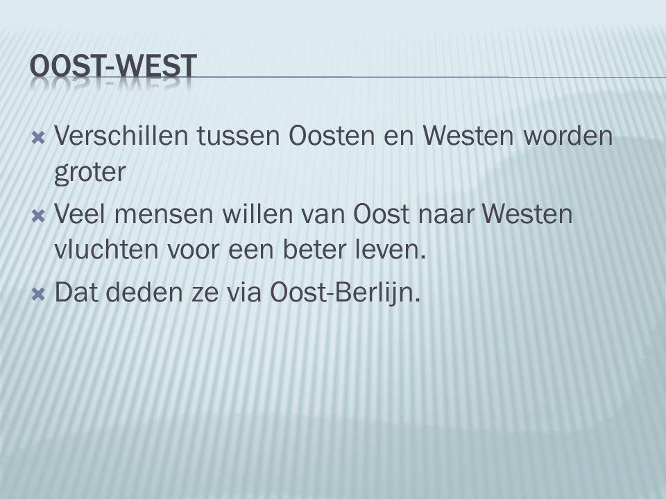 Oost-West Verschillen tussen Oosten en Westen worden groter