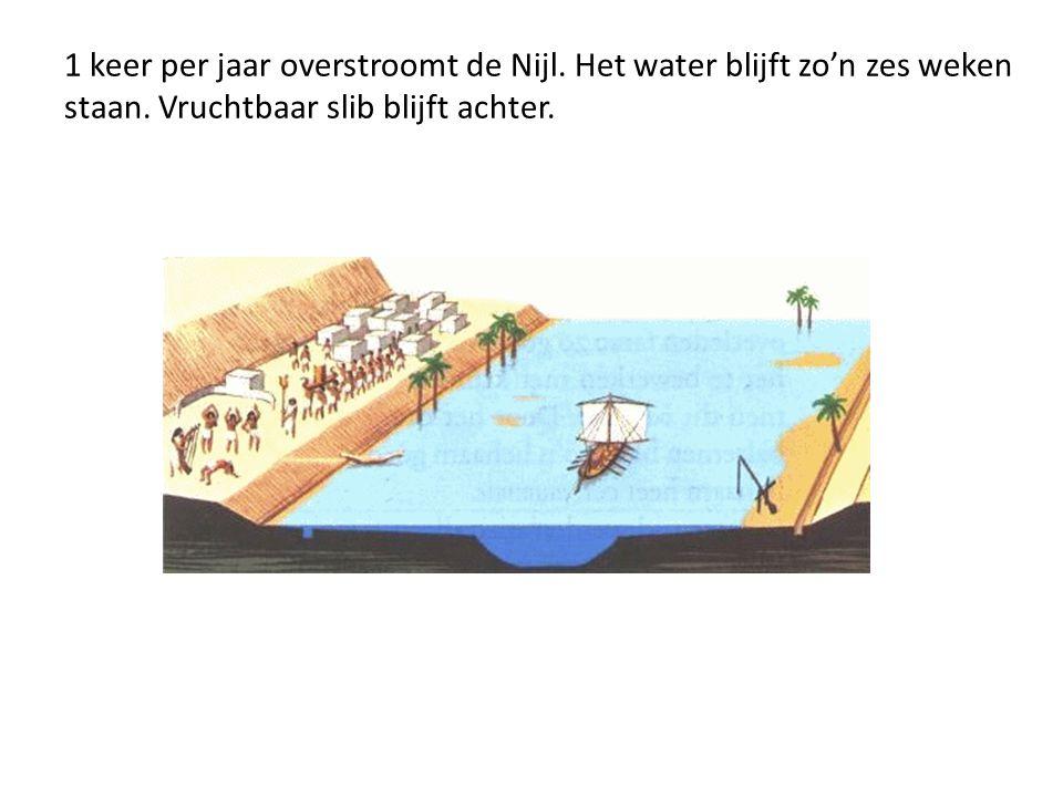 1 keer per jaar overstroomt de Nijl