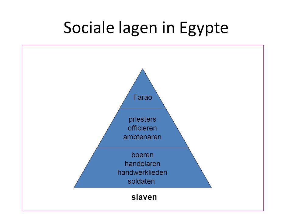Sociale lagen in Egypte