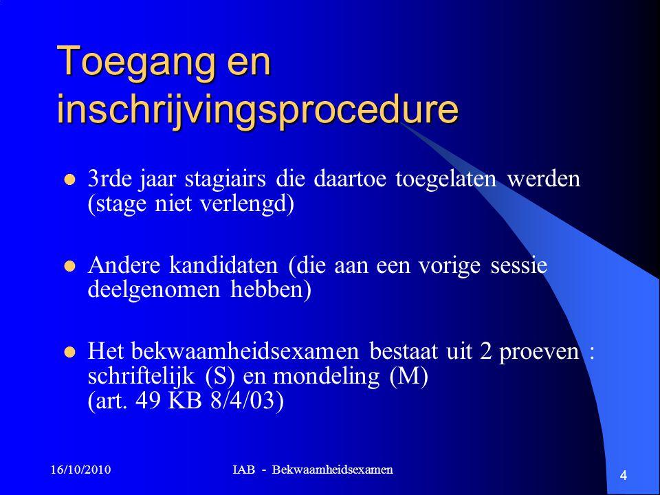 Toegang en inschrijvingsprocedure