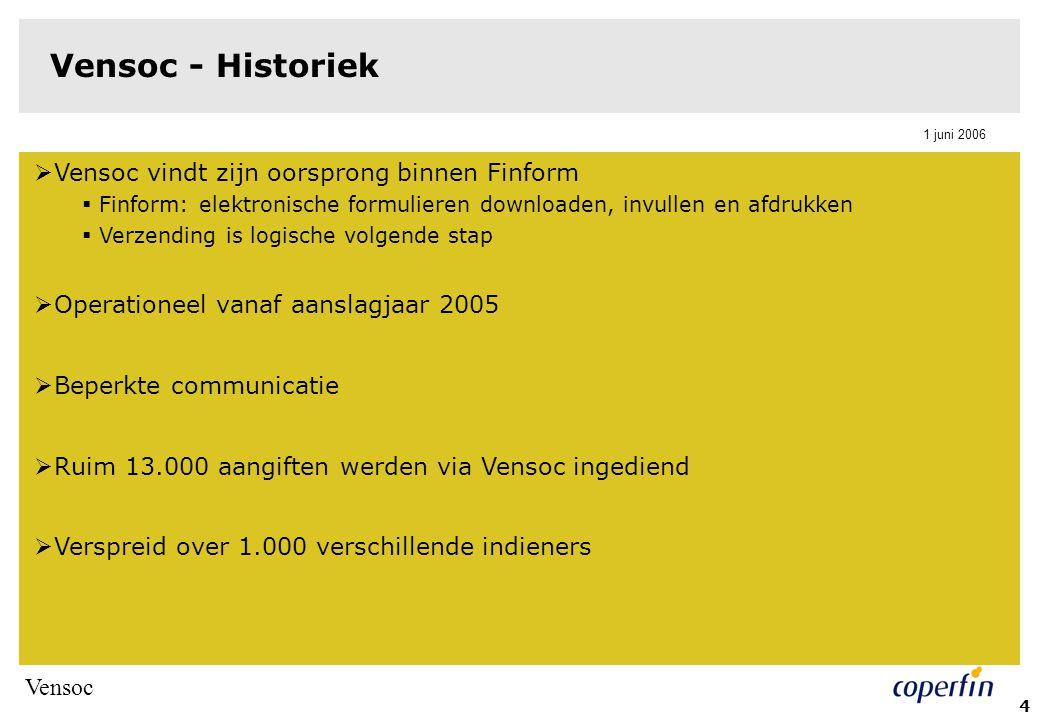 Vensoc - Historiek Vensoc vindt zijn oorsprong binnen Finform