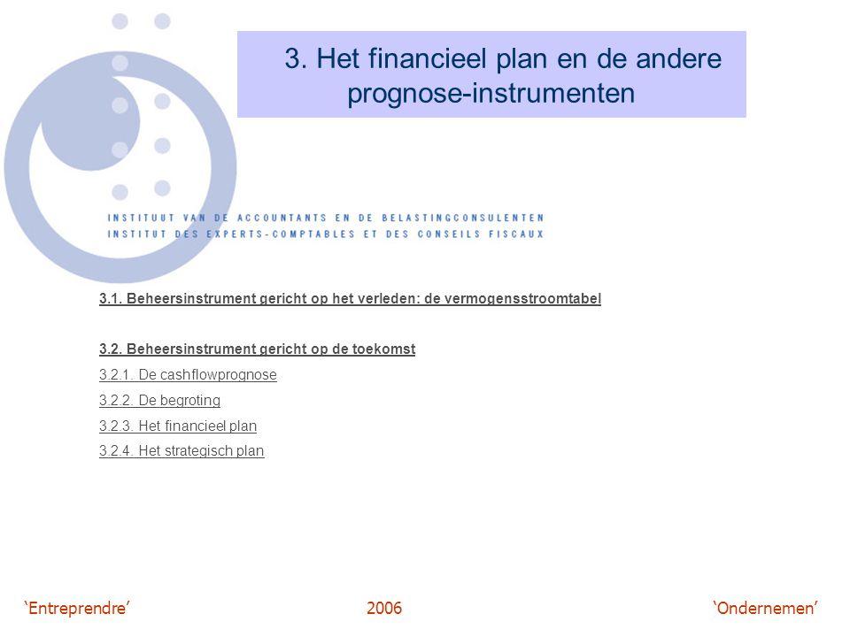 3. Het financieel plan en de andere prognose-instrumenten