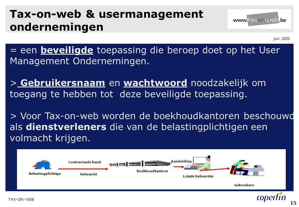 Tax-on-web & usermanagement ondernemingen