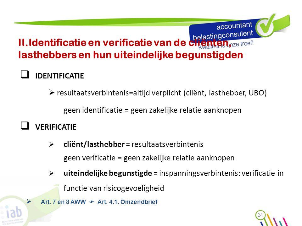 II.Identificatie en verificatie van de cliënten, lasthebbers en hun uiteindelijke begunstigden
