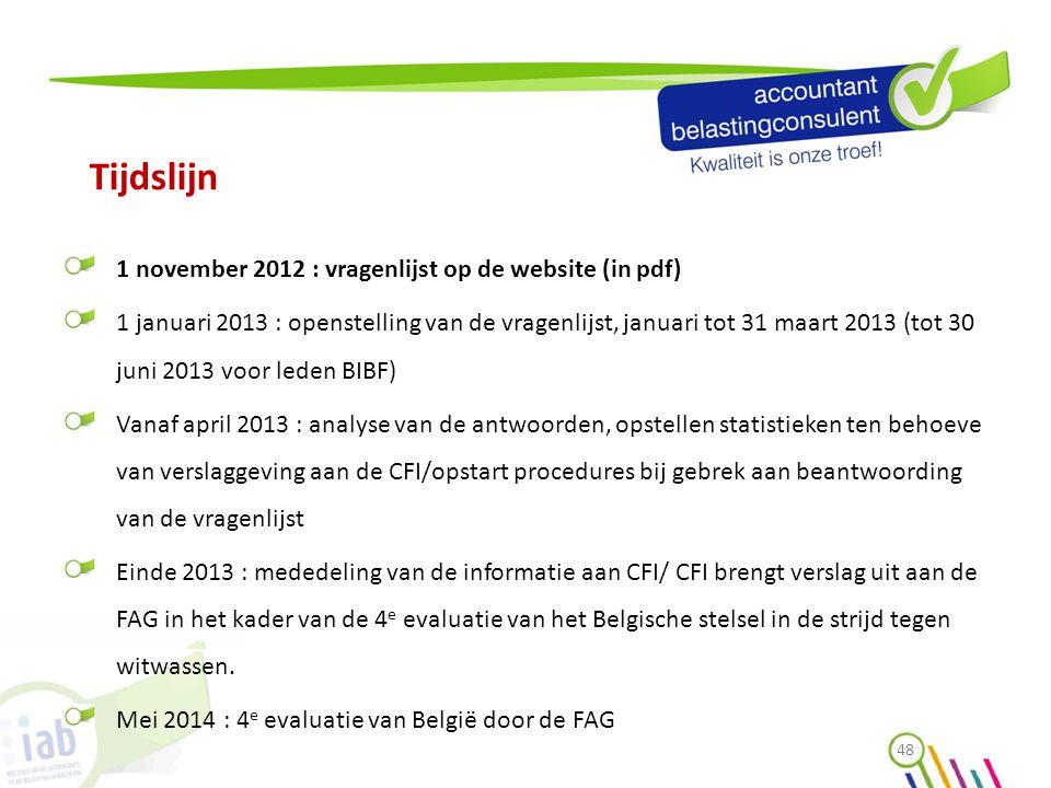 Tijdslijn 1 november 2012 : vragenlijst op de website (in pdf)