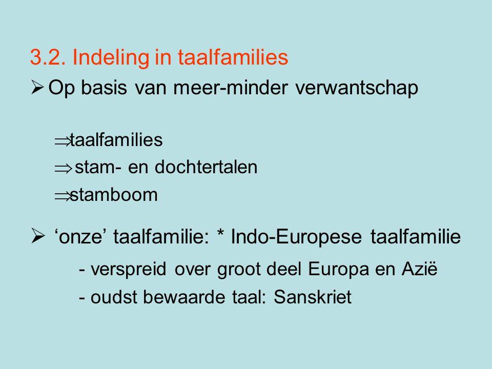 3.2. Indeling in taalfamilies
