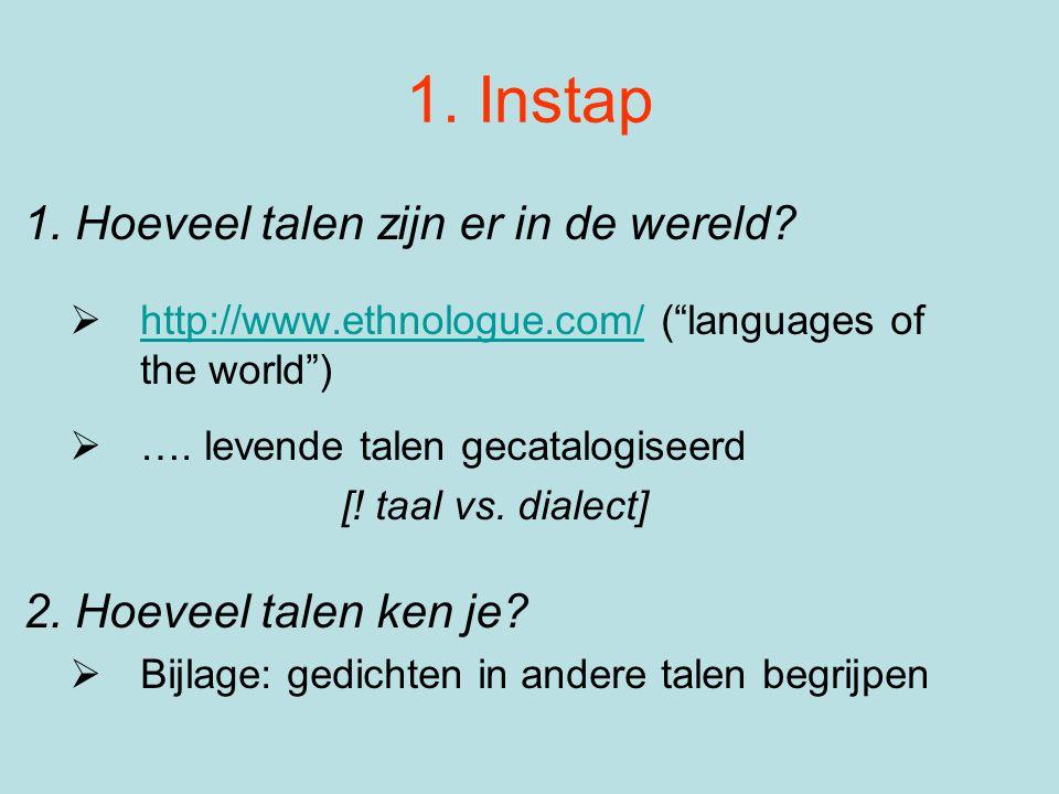 1. Instap 1. Hoeveel talen zijn er in de wereld